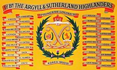 The Argyll and Sutherland Highlanders (Princess Louise's) - Scottish . Military Units, Military History, Drums Art, Highlanders, British Army, World War I, Family History, Scotland, Cold Steel