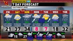 Latest Weather Situation and Forecast From Neoweather Cincinnati.- Dave.  http://www.bubblews.com/news/1954224-latest-status-on-the-winter-weather-affecting-the-ohio-valley-and-look-ahead-to-what-the-weekend-will-bring-cincinnati-dayton-ohio-valley