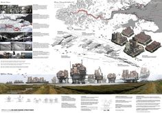 Tips for architectural poster presentations