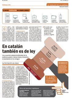 Artículo sobre el Catalán en la Justícia. La Vanguardia. Cristina Catalán