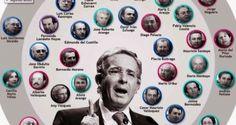 Abril 18 de 2015.-La decisión de la Sala Penal de la Corte Suprema de condenar a tres altos ex funcionarios del gobierno de Álvaro Uribe, por haberle ofrecido dádivas a la entonces congresista Y...