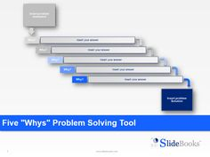 5 Whys Problem Solving Templates | Products, Templates and Tools