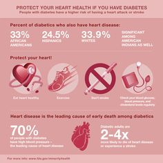 People with #diabetes have a higher risk for heart attack or stroke