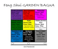 Learn about Feng Shui in the garden during this episode of Down the Garden Path with Trish John an Inspired Feng Shui Practitioner, Professional Organizer and founder of Your Spiritual Connection.