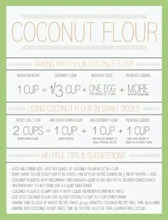 Coconut flour tips for substituting and making recipes more paleo friendly