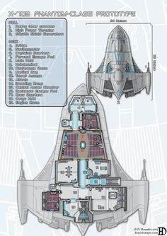 X-70B Phantom-Class Prototype by DanielHasenbos