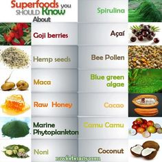 13 Superfoods You Should Know About - Spirulina, Goji Berries, Acai, Spirulina, Hemp Seeds, Alternative Health, Health And Nutrition, Health Tips, Health Facts, Herbal Medicine, Natural Living, Organic Living