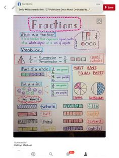I combined 3 fraction anchor charts together and this is how mine Math Charts, Math Anchor Charts, Math Strategies, Math Resources, Fraction Activities, 3rd Grade Activities, Fraction Games, Multiplication Strategies, Math Worksheets