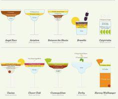 Drink Mix Ratios