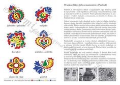 Image result for images from South Moravia (Czech Republic). Pattern Art, Art Patterns, Czech Republic, Mandala, Textiles, Embroidery, European Countries, Artwork, Crafts