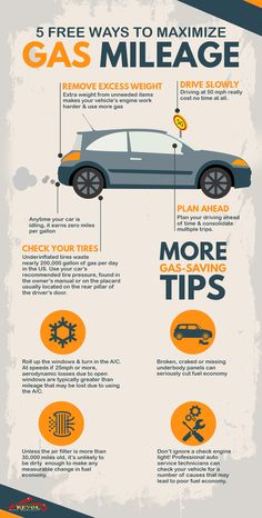 Be a wise car owner: keep your car in peak and keep money in your wallet! Check out these helpful tips to maximize gas mileage that will make your trip worthwhile! Driving Basics, Driving Test Tips, Learning To Drive Tips, Car Facts, Car Care Tips, Car Buying Tips, Automotive Engineering, Car Essentials, Car Cleaning Hacks