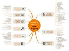 Comment présenter et organiser vos idées avec le mind mapping ? Comment construire une carte mentale ? Découvrez 72 outils de mind mapping