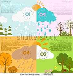 Have students design and create an infographic on the seasons! Make sure they collect information and do research about the seasons which can then creatively and innovatively be put into a poster or infographic to display in the class