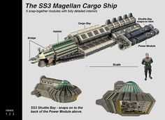 ss3_scale.jpg (JPEG Image, 750×550 pixels)