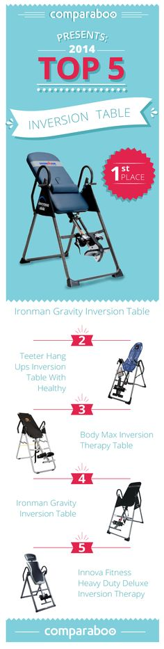 As the number of hours spent sitting at work increases, the average age of people suffering from back pain decreases. Inversion tables work with gravitational force to decrease back pressure and increase blood flow. And bonus, they are also good for your abs! With so many options, choosing the right table can be confusing so we have put together this shopping guide to help you review the options and decide on the inversion table that is right for you.