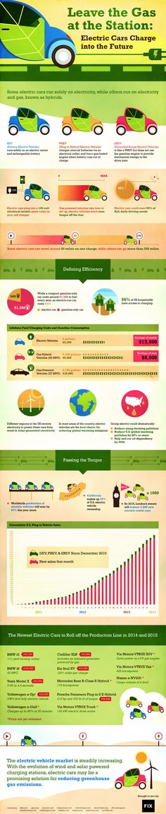 Leave the gas at the station with this comprehensive guide to electric cars. #hybrid