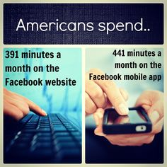 Americans spend 391 minutes a month on the Facebook website and 441 minutes on the Facebook mobile app.