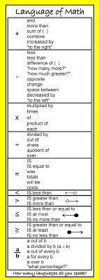 Language of Math poster
