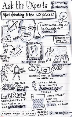 Rebecca's completed sketchnote of the Ask The UXperts session with Mike Rohde