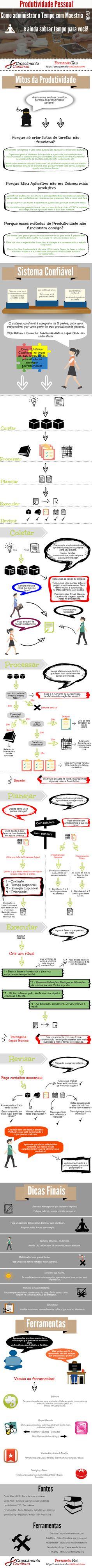 infografico-como-administrar-o-tempo.png (800×13694)