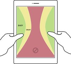 Zones showing thumb access for a two-handed grip on a phablet screen.