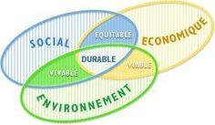 Ville de Portet-sur-Garonne - Du développement durable à l'agenda 21 Site Officiel, Edd, Chart, Practical Life, Sustainable Development, City