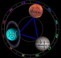 A Mars, a Jupiter és az Uránusz által a három tüzes jegy, a Kos, az Oroszlán és a Nyilas a lehető legtisztább, legharmonikusabb formájában kapcsolódik össze. (kép: Bill Attride)