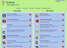 Great place to find Science Interactives!  Seriously…this site is amazing!