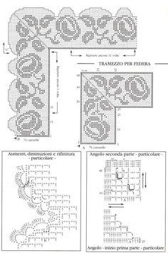 Blog dedicato ai lavori all'uncinetto. Grande spazio è dedicato all'archivio di schemi gratuiti, suddivisi per categorie e tipologie. Filet Crochet Charts, Crochet Borders, Tunisian Crochet, Irish Crochet, Crochet Stitches, Crochet Patterns, Crochet Art, Tapestry Crochet, Crochet Doilies