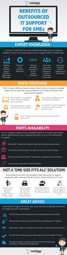 The benefits of outsourced IT support for SMEs
