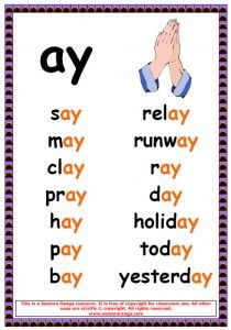 Phonics poster to show words ending in ay. Phonics Reading, Teaching Phonics, Reading Worksheets, Phonics Activities, Kindergarten Reading, Teaching Reading, Preschool Phonics, Physical Activities, Phonics Chart