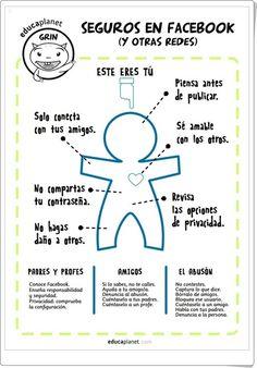 """""""Seguros en Facebook (y otras redes)"""". Infografía de Educaplanet."""