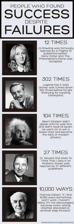 Famous People Who Found Success Despite Failures Famous people who have found success despite failing countless times.Famous people who have found success despite failing countless times. Motivational Quotes, Inspirational Quotes, Lyric Quotes, Movie Quotes, Leader In Me, Mental Training, Up Book, Successful People, Life Tips