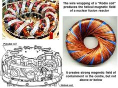 "The Rodin Coil: Is It The Greatest Discovery of All Time? ""Our goal to create . Energy Technology, Science And Technology, Alternative Energie, Tesla Coil, Open Source Projects, Energy Projects, Nikola Tesla, Electrical Engineering, Environmental Engineering"
