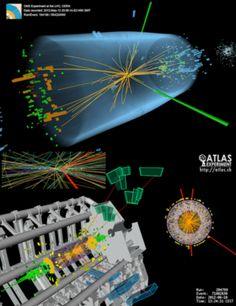 Le boson de Higgs, aussi connu sous d'autres noms dont celui de boson BEH, est une particule élémentaire dont l'existence, postulée indépendamment en 1964 par Robert Brout, François Englert, Peter Higgs, Carl Richard Hagen, Gerald Guralnik et Thomas Kibble, permet d'expliquer la brisure de l'interaction unifiée électrofaible en deux interactions