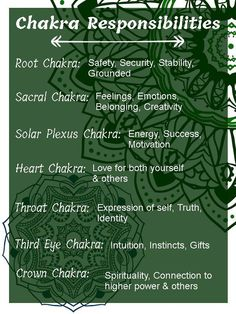 certain colors are tied to certain emotions and feelings. When we surround ourselves with these colors, we can heal ourselves. Using the Chakras colors. Each chakra has a specific job and color. It's all energy healing