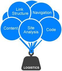 http://www.neoagency.ro/servicii-seo-small-business.php Servicii Seo Profesionale - Neo Agency
