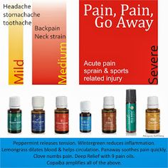 Add these to organic vitamin E cream and massage your pain away Go to www.youngliving.com and order using Sponsor ID#1703435