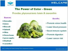 The Power of Color Green