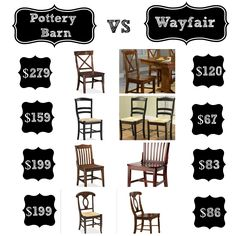 Pottery Barn Vs Wayfair Dining Chairs This Is An Awesome List Get The Pb Look For Less At