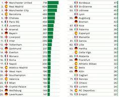 Manchester United faz o maior investimento da história para essa temporada | Blog Olhar Crônico Esportivo | Globoesporte.com
