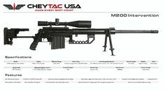 CheyTac - M200 Intervention