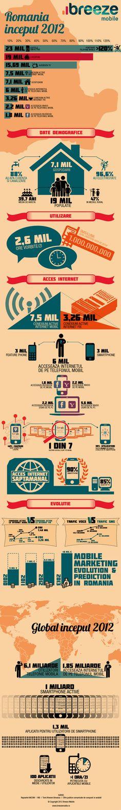 infografic-mobil