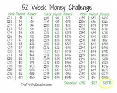 52 week money saving challenge to save the money based on the number of week it is in the year, totaling $1,378 in savings easily. This works well and so many have done it! This post provides a free download chart to keep track of progress, plus tips and modifications based on how you get paid to make this a success!