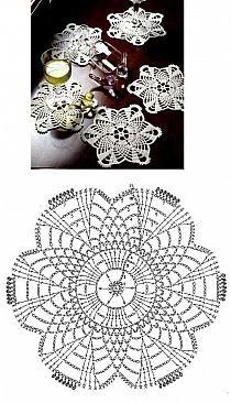 three crochet doily/motifs to make Crochet Bedspread Pattern, Crochet Motif Patterns, Crochet Mandala, Crochet Diagram, Crochet Chart, Thread Crochet, Crochet Hooks, Lace Doilies, Crochet Doilies