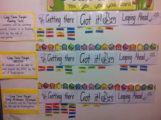 The most awesome teaching strategy I've seen so far. Visible an reachable achievement walls. Here is an example of basic literacy and numeracy data in the kindergarten classroom. Guildford Public School