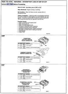 ZJ Fuse Panel Diagram 19931995 Car