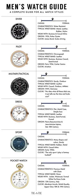 A Guide to Men's Watch Styles http://amzn.to/2ttwUNA