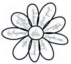"""Name your petal 2:  Ask simple questions like """"what's your favorite food"""" or """"what are you really good at?"""" and have them write their own words if they are able.    don't worry about the number, just write. Don't forget to add the date.  These flowers would make a sweet little family minibook, a nice accent on a layout of each person, or you could gather a bunch together and create a """"bouquet"""" of all your student's flowers."""