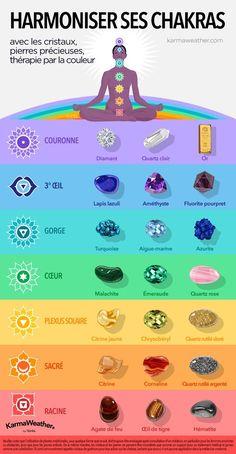 Tableau d'équilibrage des chakras par la lithothérapie - Équilibrez vos 7 #chakras avec des pierres précieuses, des cristaux curatifs et un traitement par la couleur ©️️ KarmaWeather®️️